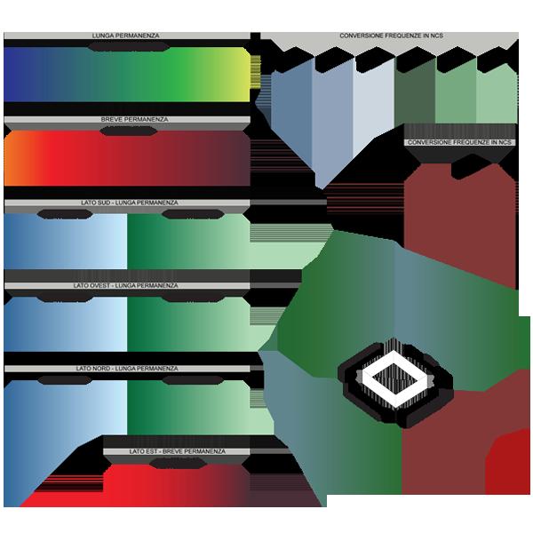 diagrammi-variabilità